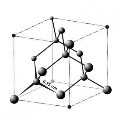 Hình: cấu trúc tinh thể kim cương