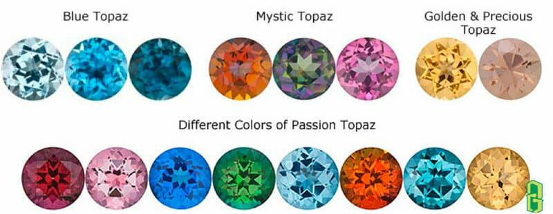 Màu sắc các loại đá topaz