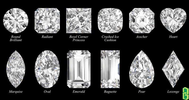 Các kiểu cắt phổ biến của kim cương
