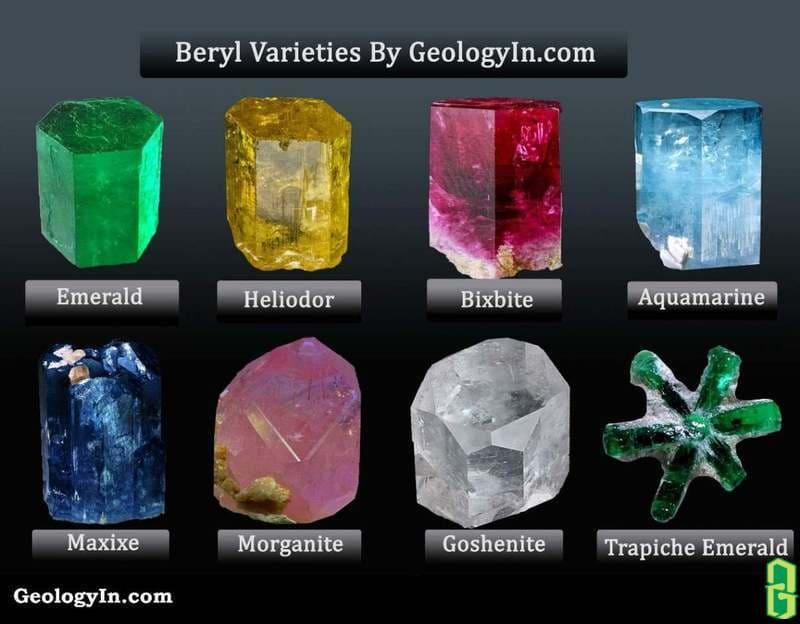 Đá Beryl Là Đá Gì? Các Loại Đá Beryl Phổ Biến