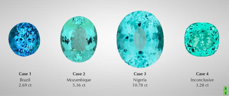 Các loại đá quý pairaba tourmaline
